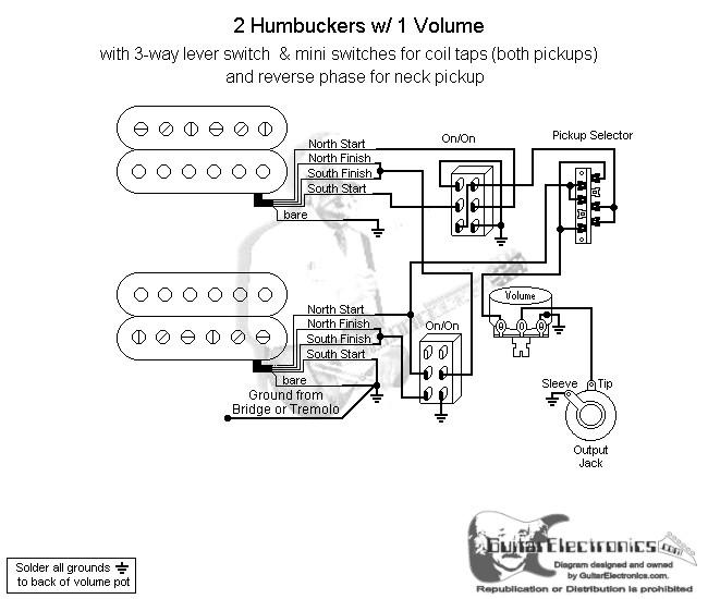 2 humbuckers  3 1 volume  coil tap