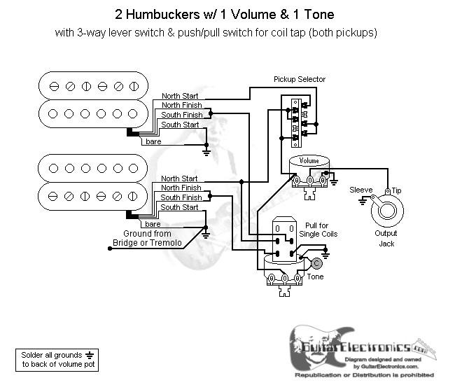 2 Humbuckers  3 1 Volume  1 Tone  Coil Tap