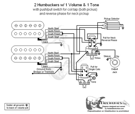 2 HBs/3-Way Toggle/1 Vol/1 Tone/Coil Tap & Reverse Phase