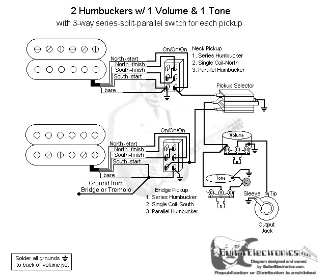 wiring diagram hh 2 volume tone three way switch wiring wiring description 2 pickups 3 way switching volume tone humbucker wiring diagrams source craig 39 s giutar tech resource wiring diagrams