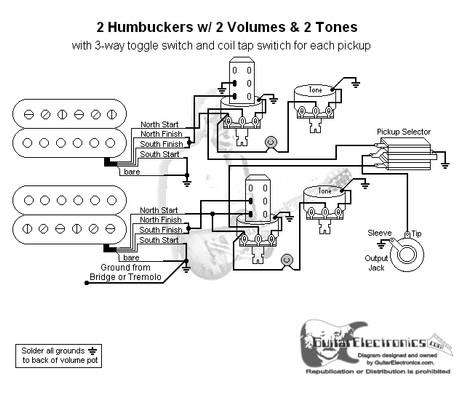 2 HBs/3-Way Toggle/2 Vol/2 Tones/Individual Coil Taps