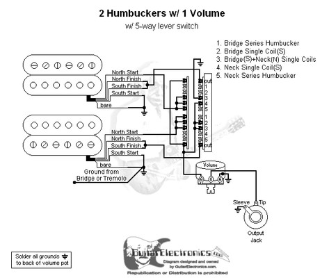 2 Humbuckers/5-Way Lever Switch/1 Volume/00