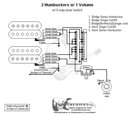 2 Humbuckers/5-Way Lever Switch/1 Volume/01