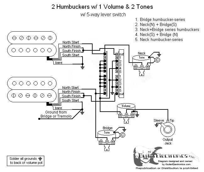 2 Humbuckers  5 1 Volume  2 Tones  05