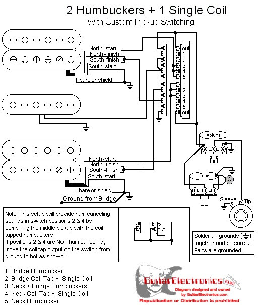 strat blender wiring diagram strat colors wiring diagram