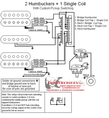 One Humbucker Pickup Wiring Diagram on 3 way toggle switch wiring diagram for guitar