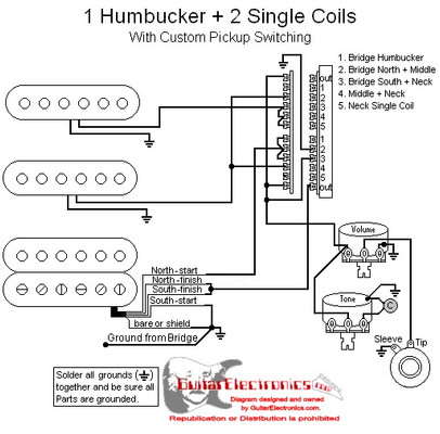 wiring diagram 2 single coil 1 humbucker push pull 50 Wiring Diagram for Telecaster with Two Tapped Single Coils and Two Push Pull Pots Wiring Diagram for Telecaster with Two Tapped Single Coils and Two Push Pull Pots