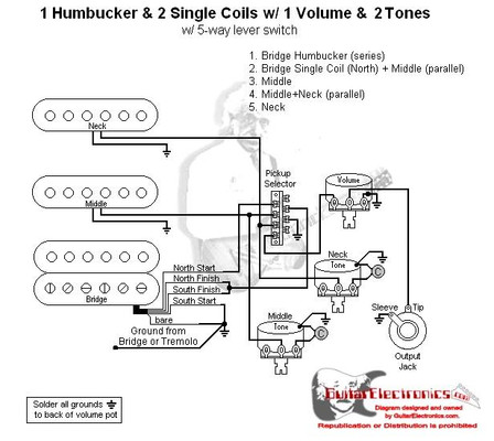 hss5l12 04 1 humbucker 2 single coils 5 way switch 1 volume 2 tones 04