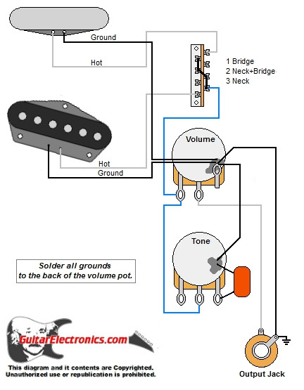Attachment likewise Harness likewise Attachment additionally Tele S H B V T furthermore Stratschematic. on 1 humbucker 2 single coil wiring