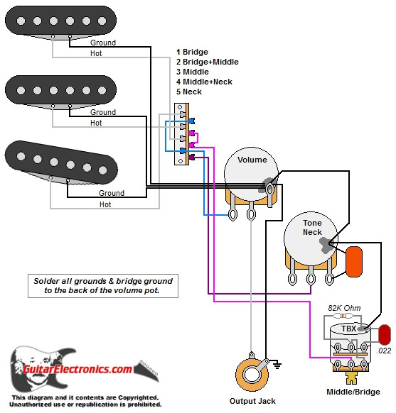 tbx type control for a lp what do you have the gear page rh thegearpage net