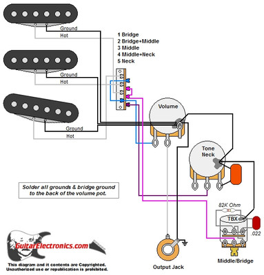 WDUSSS5L1205__92758.1481686223.500.400?c=2 w tbx tone control fender tbx wiring diagram at bayanpartner.co