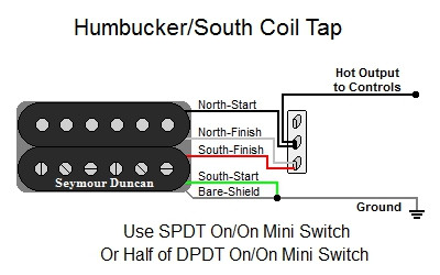 Humbucker_South_Coil_Tap__05057.1471924488.500.400?c=2 hsh wiring diagram coil tap dual humbucker wiring diagram Seymour Duncan Humbucker Wiring Diagrams at nearapp.co