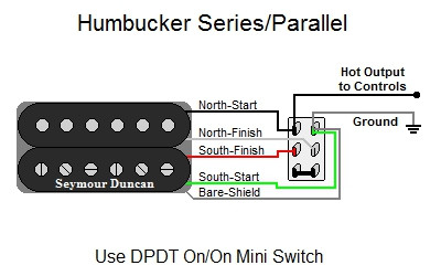 humbucker series  parallel humbucker wiring diagram schematic humbucker wiring diagram
