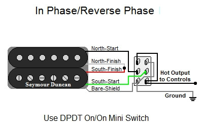 Gb Pickup Wiring Diagram likewise Pickup Wiring Color Codes as well 40180621650829201 moreover Rwrp Question also Guitar Wiring Mod Humbucker In PhaseReverse Phase. on 3 humbucker wiring diagram parallel
