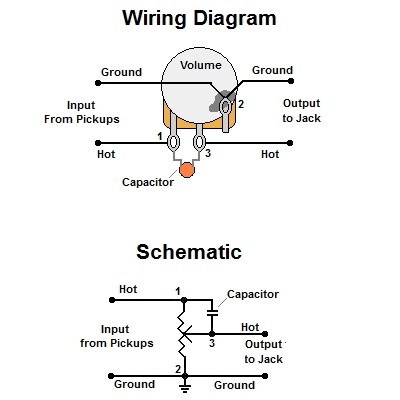 Volume Treble Bleed Bypass Circuit on 2 humbucker wiring diagrams