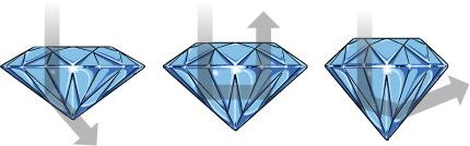 Cut of the Diamond