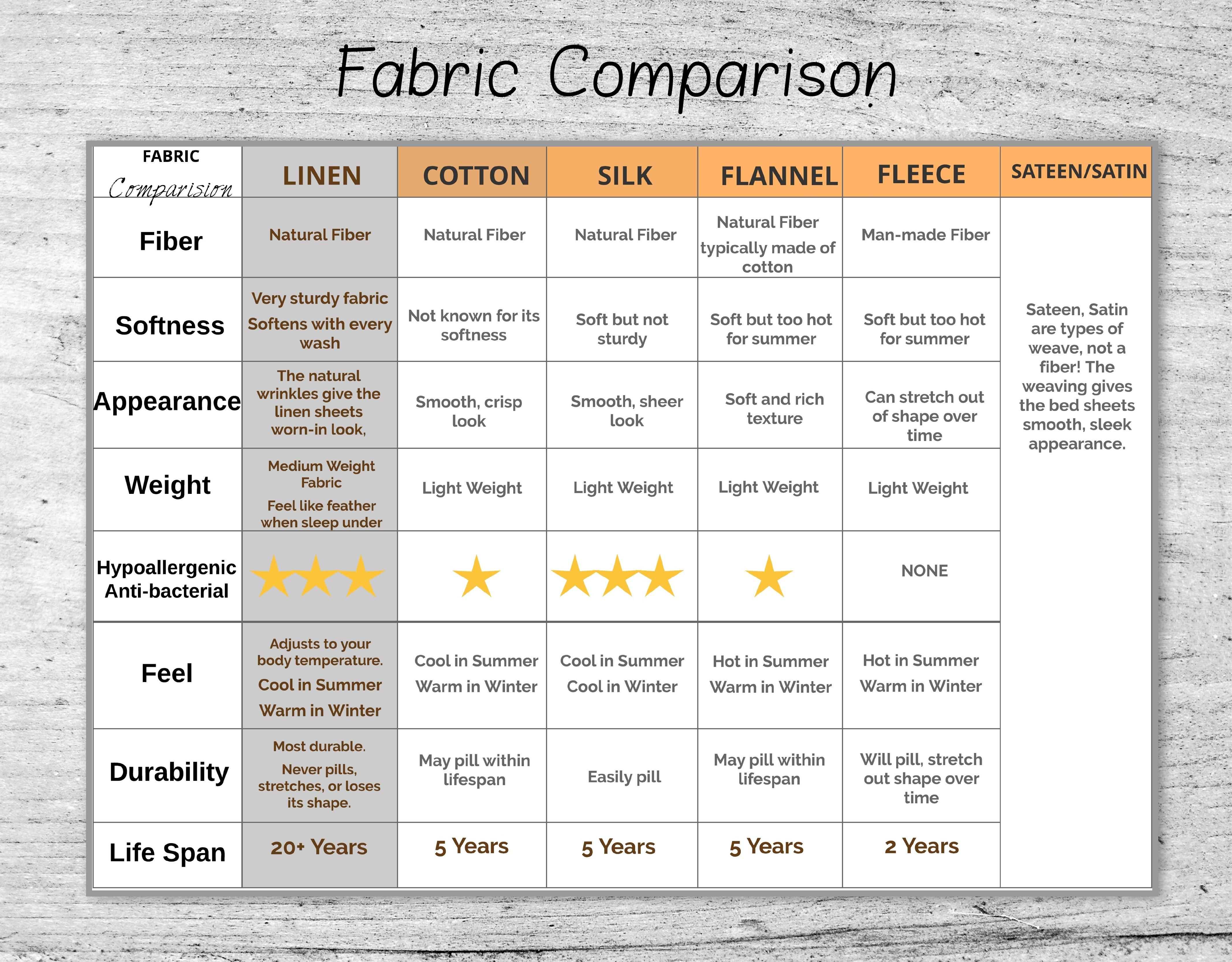 LINEN fabric-comparision.jpeg
