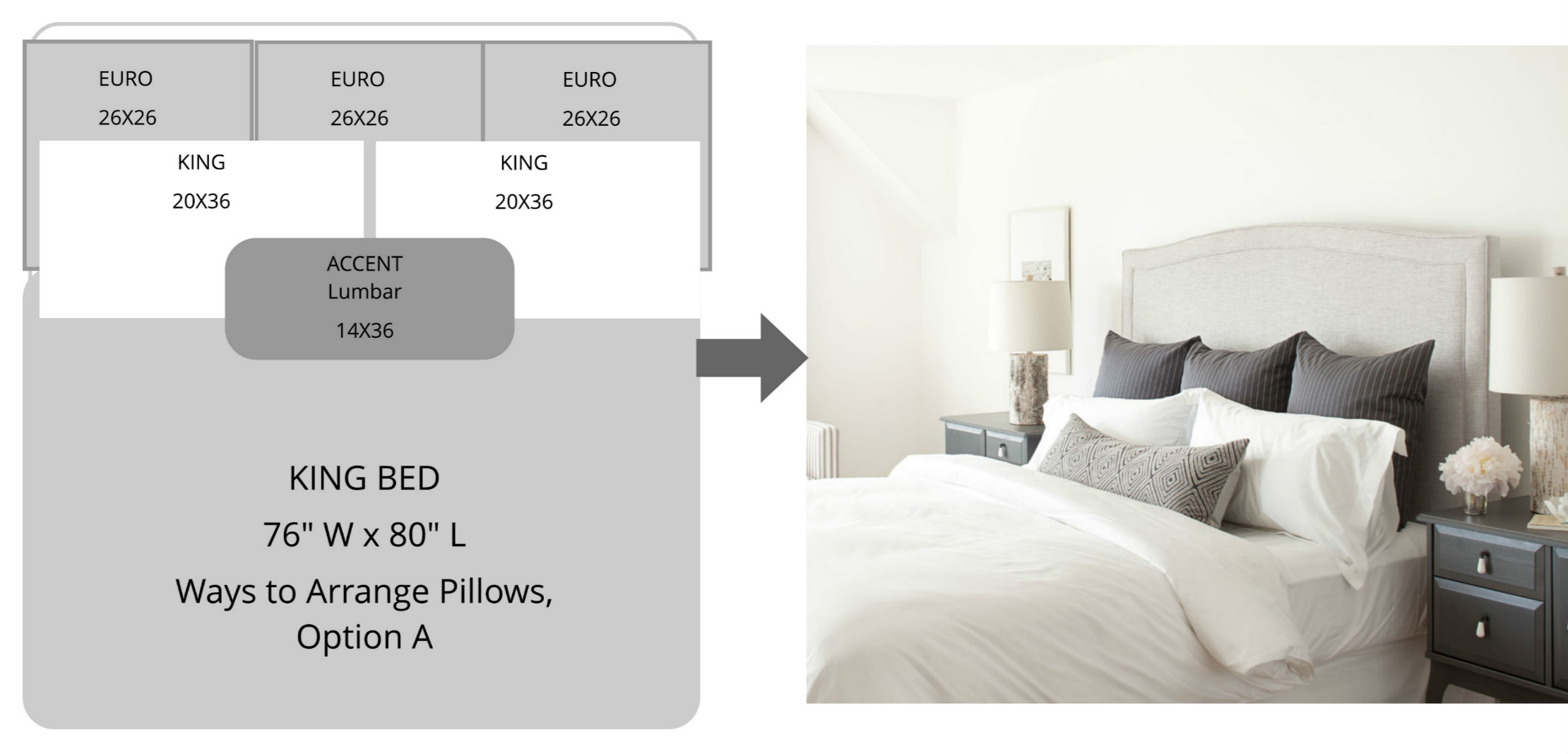 Ways to Arrange Bed Pillows - Superior Custom Linens