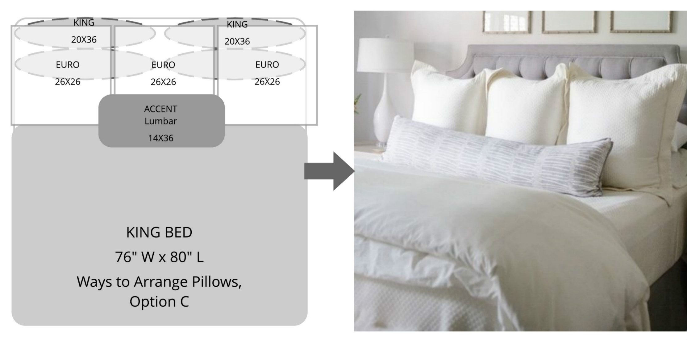 Ways to Arrange Bed Pillows - Superior Custom Linens