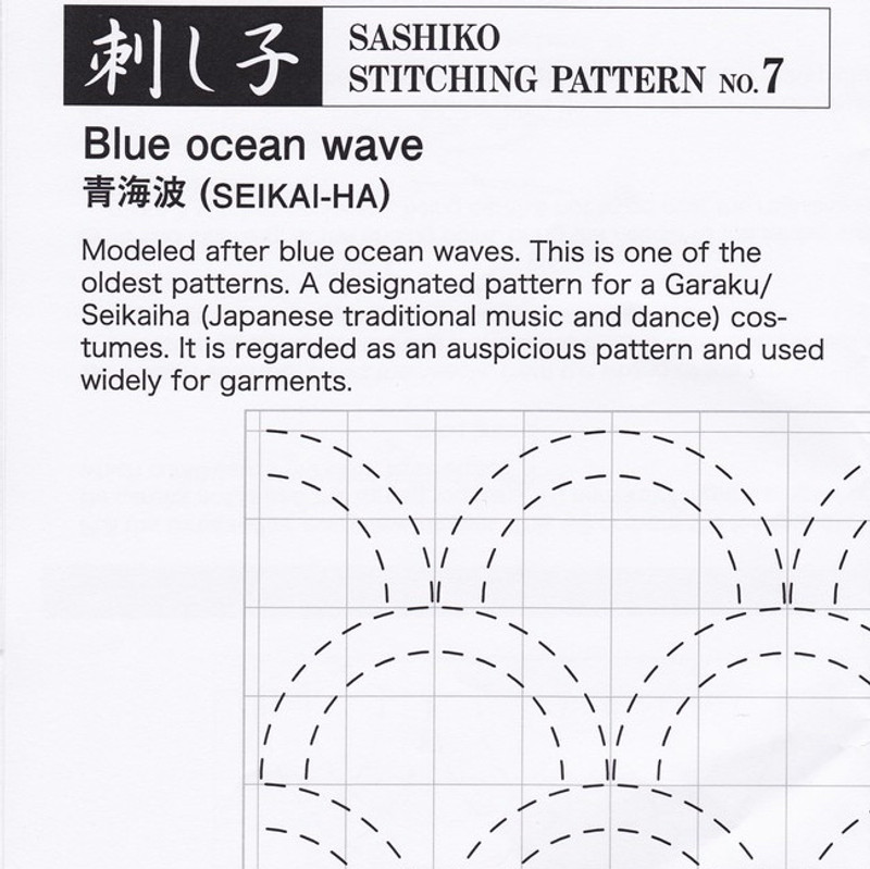 Blue Ocean Wave (Seikai-Ha) PSS-7
