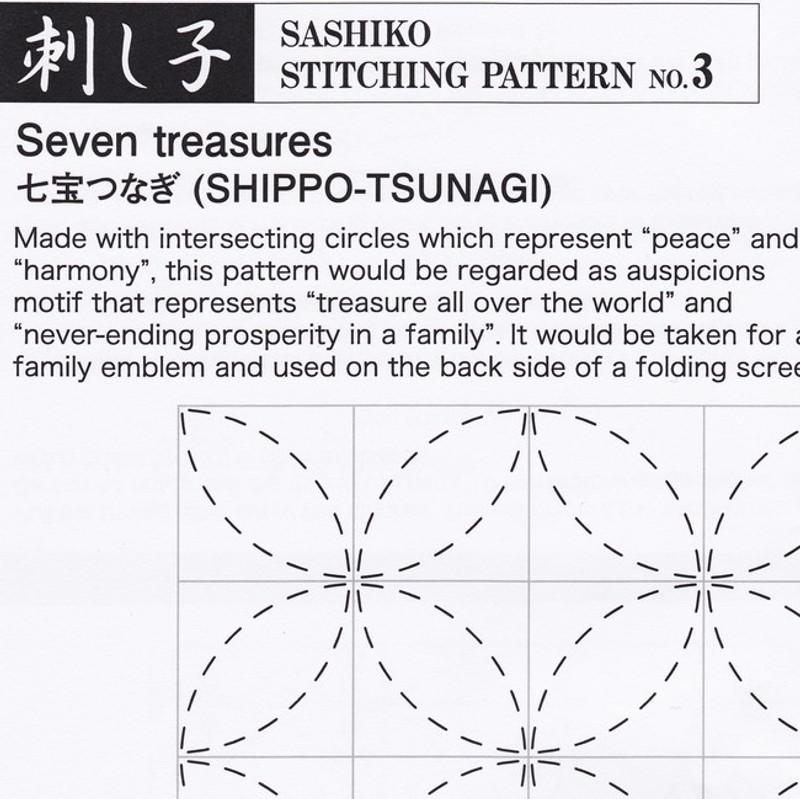 Seven Treasures (Shippo-Tsunagi) PSS-3