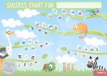Cherry Top Rewards Success Chart - Jungle