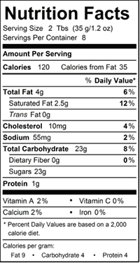 Real Butterscotch Sauce Nutrition Facts