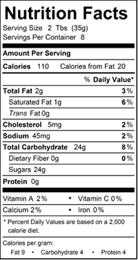 Cream Caramel Sauce Nutrition Facts