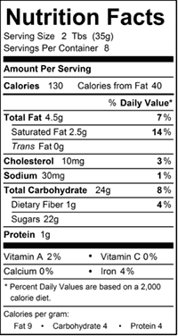 Mint Fudge Sauce Nutrition Facts