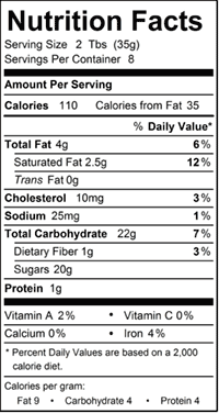 Raspberry Fudge Sauce Nutrition Facts