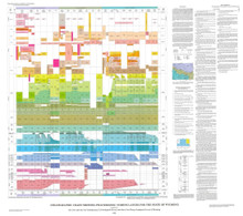 Stratigraphic Chart Showing Phanerozoic Nomenclature for the State of Wyoming (1993)