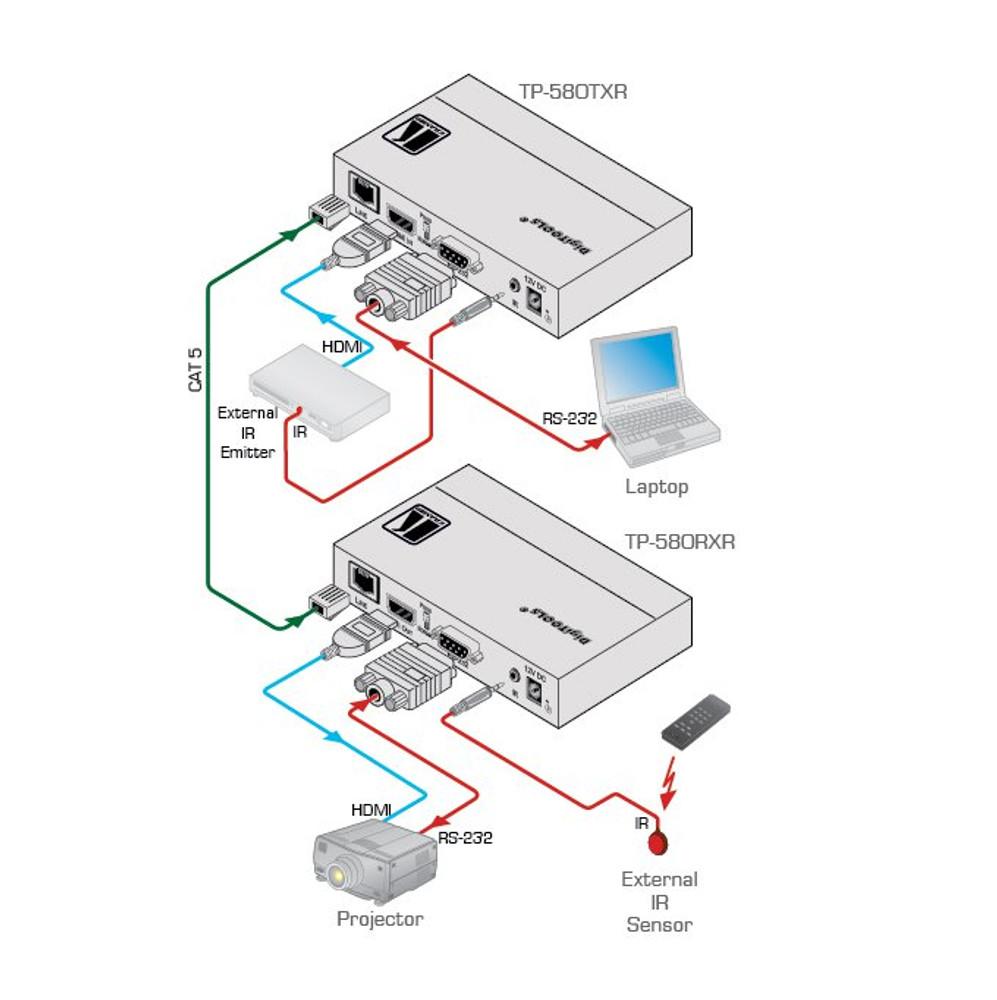 Kramer TP-580RXR Transmitter (TP-580RXR)