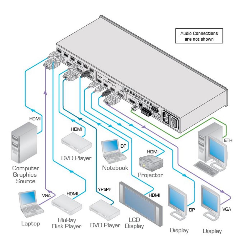 Kramer VP-732 Presentation Switcher/Scaler (VP-732)