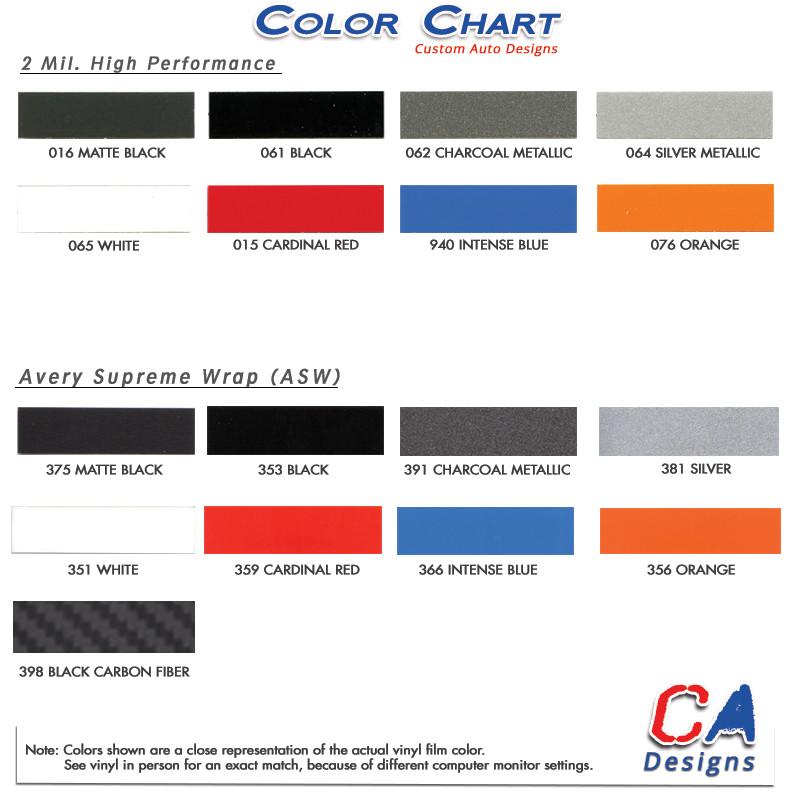 2011 2015 Hyundai Veloster Stingray Vinyl Stripe Kit
