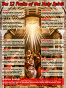 The Twelve Fruits of the Holy Spirit Explained Teaching Tool
