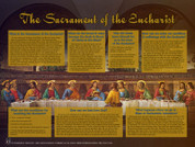 The Eucharist Explained Teaching Tool