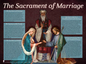 The Sacrament of Marriage Explained Teaching Tool