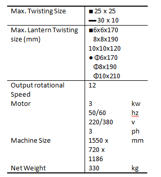 jgn-25b-metalcraft-twisting-machine-specs.png