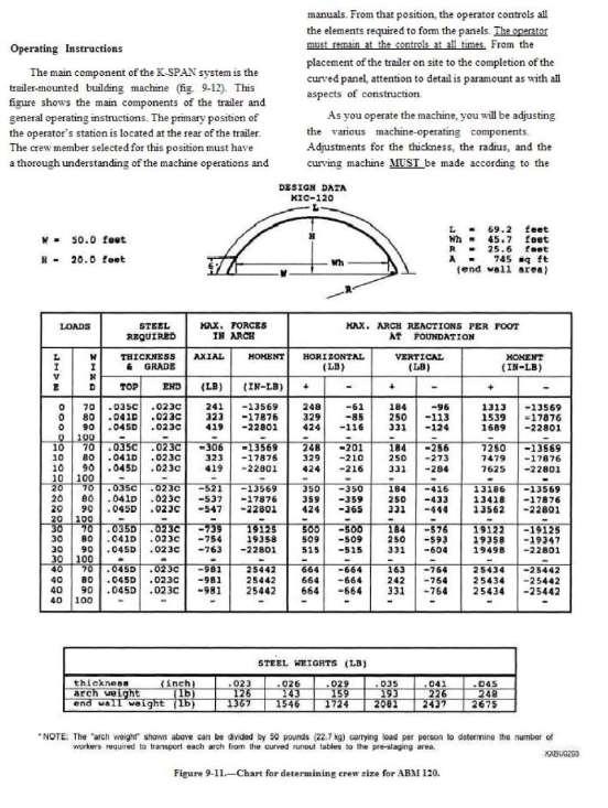 K Span Roll Forming Machine Mic 120