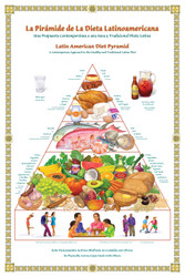 Oldways Latin American Diet Pyramid Poster