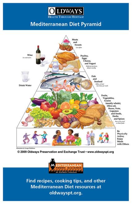 Oldways Mediterranean Diet Pyramid Tear Pad