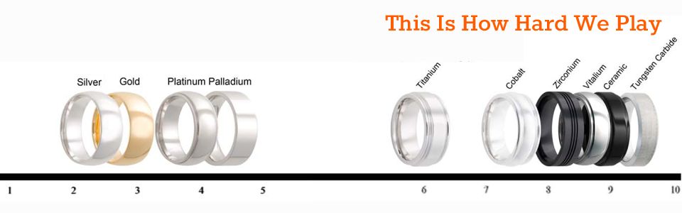Ring Metal Comparison Chart CAMOKIX