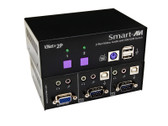VNET+2P 2-Port Cross-platform VGA KVM by Smart AVI (VNET+2P)