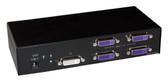 DVS4P Two-port DVI-I, DVI-D Splitter by Smart AVI (DVS4P)
