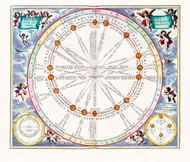 Celestial Harmonia Plate 16