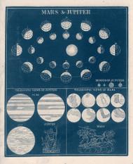 Mars and Jupiter Blue