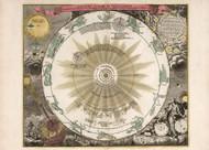 Systema Solare et Planetarium 1742 Vintage Map Art Print