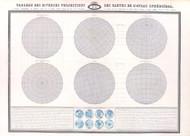 Tableau des Diverses Projections des Cartes de Latlas Spheroidal Vintage Map