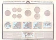 Tableau des Principales Projections Geographiques Vintage Map
