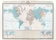 Tableau Synoptique et Abrege du Systeme Magnetique Terrestre Vintage Map